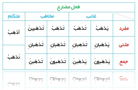 Index of /image/allposts/عربی